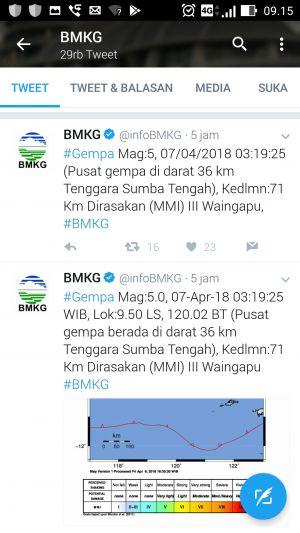 Ada Gempa 5 SR Guncang Kabupaten Sumba