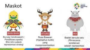 Ini maskot Asian Games 2018, kenalin Yuk
