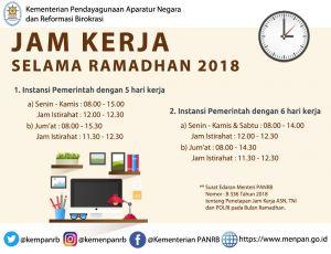 Jam Kerja ASN di Bulan Ramadan, Ini dia