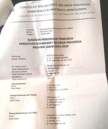 Susunan Personalia Persatuan Basket Seluruh Indonesia (Perbasi)