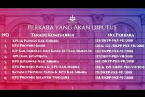 Siang Ini DKPP Putuskan Kasus Ganti Presiden di Sosialisasi KPU