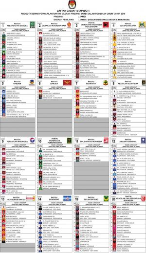 Ini Daftar Caleg Tetap dari Dapil Sarolangun-Merangin