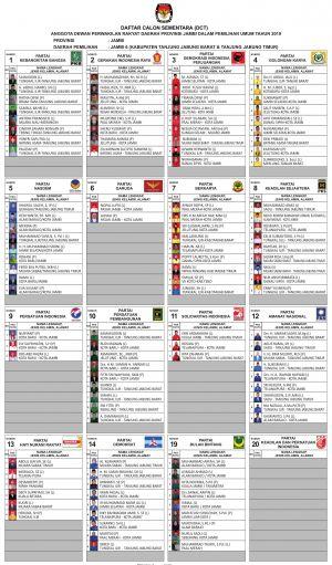 Ini Daftar Caleg Tetap dari Dapil Tanjabbar-Tanjabtim