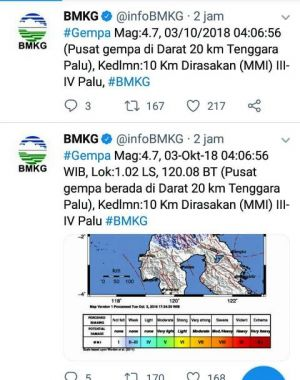 Subuh tadi, Gempa 4,7 SR Guncang Tenggara Palu