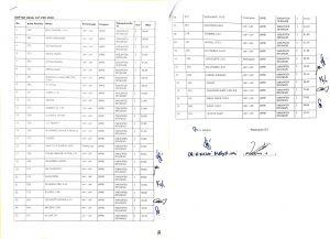 Ini Hasil Seleksi CAT Calon KPU Kabupaten Merangin