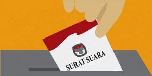 Real Count Binda Jambi 02 Mendominasi, Zulfikar dan Mayang Unggul di Bungo