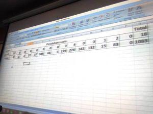 Pelapor Pertanyakan Jumlah DA1 Plano yang Difoto Saksi Terlapor Berbeda Hasilnya