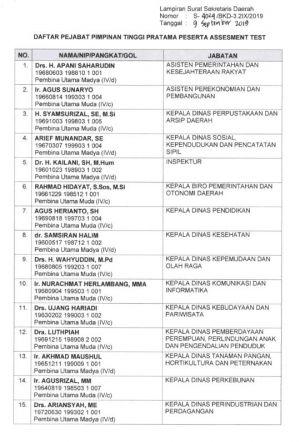Sinyal Rotasi Pejabat Menguat, 37 Pejabat Eselon II Pemprov Jambi Jalani Assesment Senin Ini