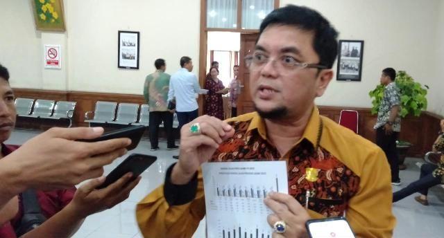 Ivan Wirata saat menyampaikan alasan penundaan fly over dan membeberkan kondisi jalan mantap di Provinsi Jambi yang baru tercapai 77 persen, di Gedung DPRD Provinsi Jambi Kamis (7/11/3019)