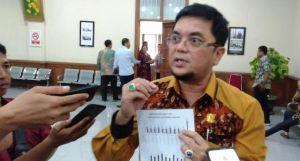 Suara Mantan Kadis PU Soal Fly Over, Ivan Wirata Yakin Sulit Terserap Jika Dipaksakan Satu Tahun