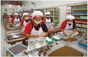 Bagaimana Berproduksi Dalam Ekonomi Islam?