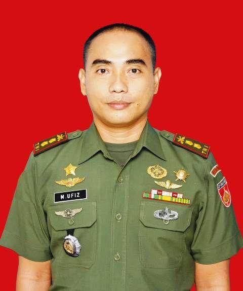 Letkol Arh Mohamad Ufiz,S.I.P, M.I.Pol